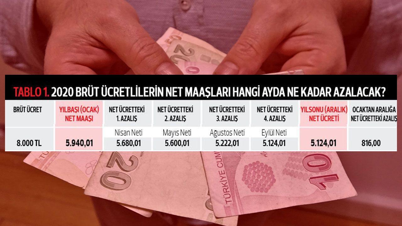 2020'de kim, ne kadar net maaş alacak? - Sayfa:2