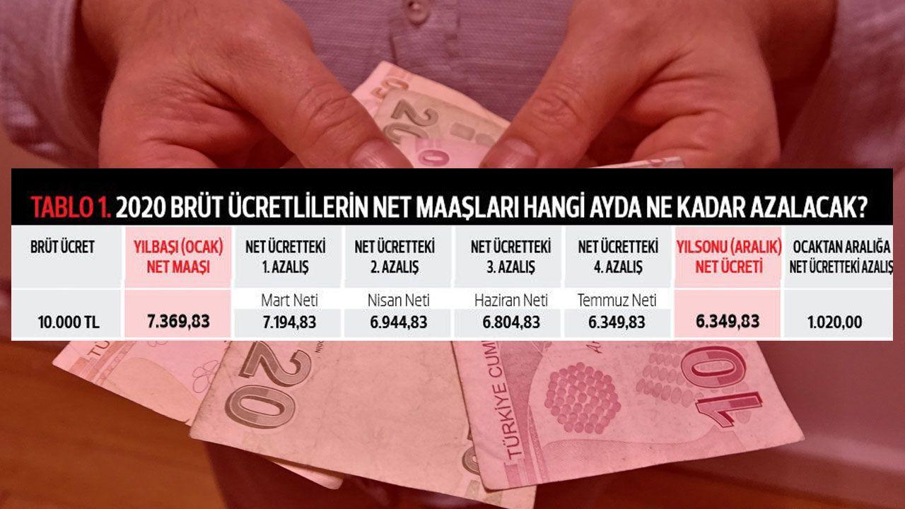 2020'de kim, ne kadar net maaş alacak? - Sayfa:3