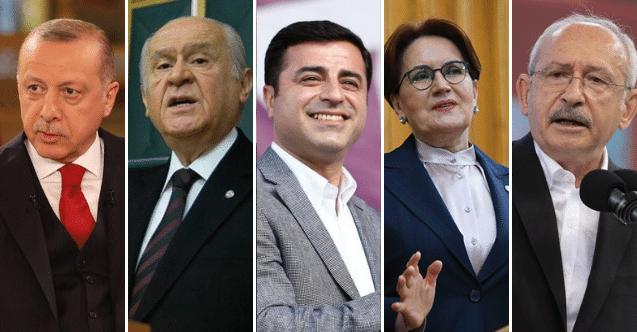 MetroPOLL Araştırma'nın Ağustos 2021 Türkiye'nin Nabzı araştırması açıklandı: Siyasilerin Beğeni Düzeyi araştırmasında en beğenilen siyasetçi Mansur Yavaş oldu - Sayfa:1